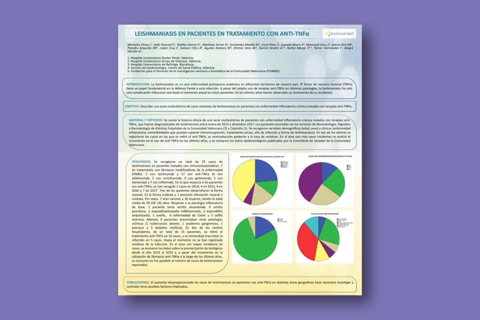Leishmaniasis en pacientes en tratamiento con Anti-TNFα