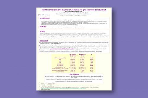 Eventos cardiovasculares mayores en pacientes con Gota tras inicio de Febuxostat