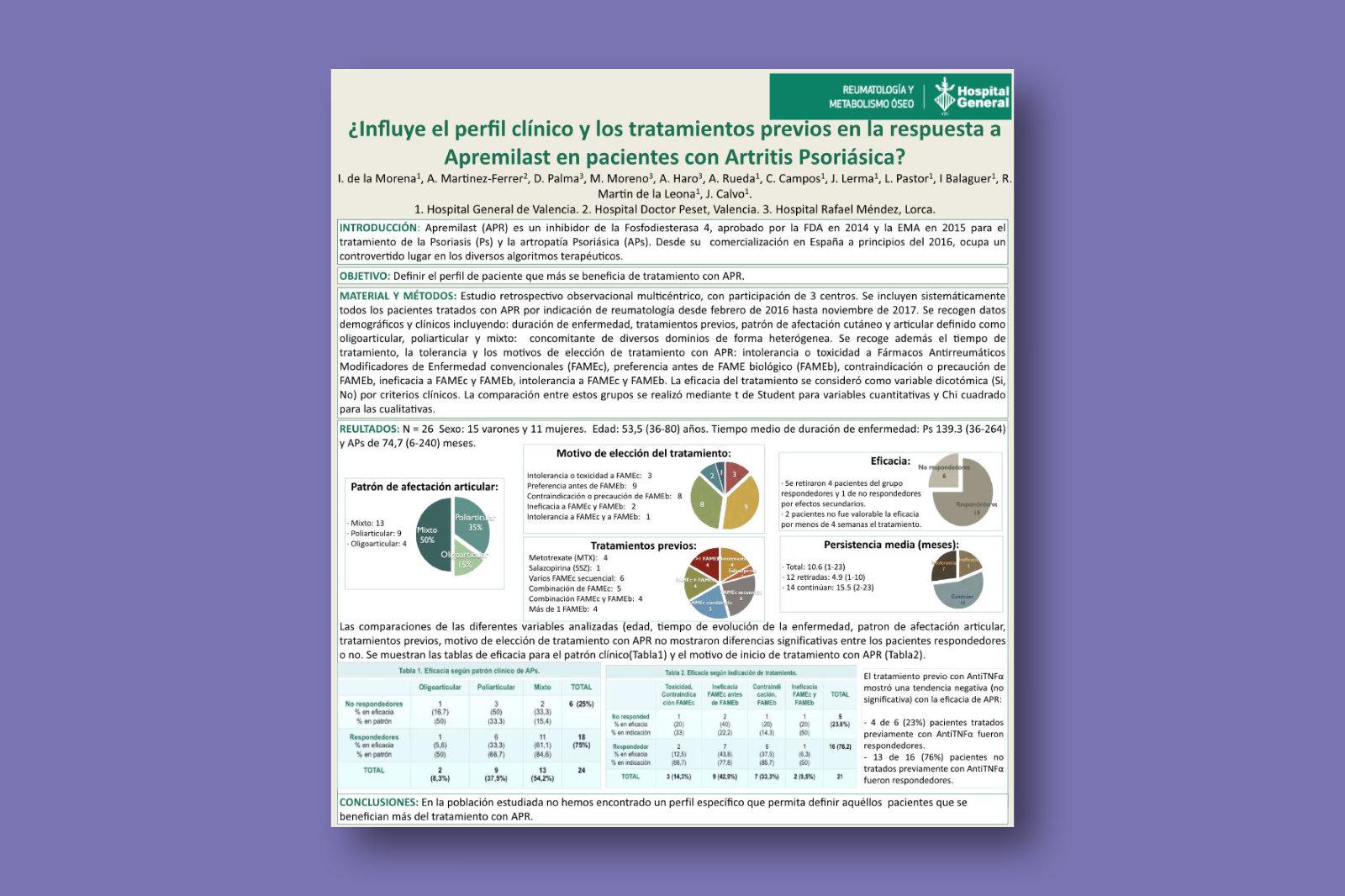 ¿Influye el perfil clínico y los tratamientos previos en la respuesta a Apremilast en pacientes con Artritis Psoriásica?