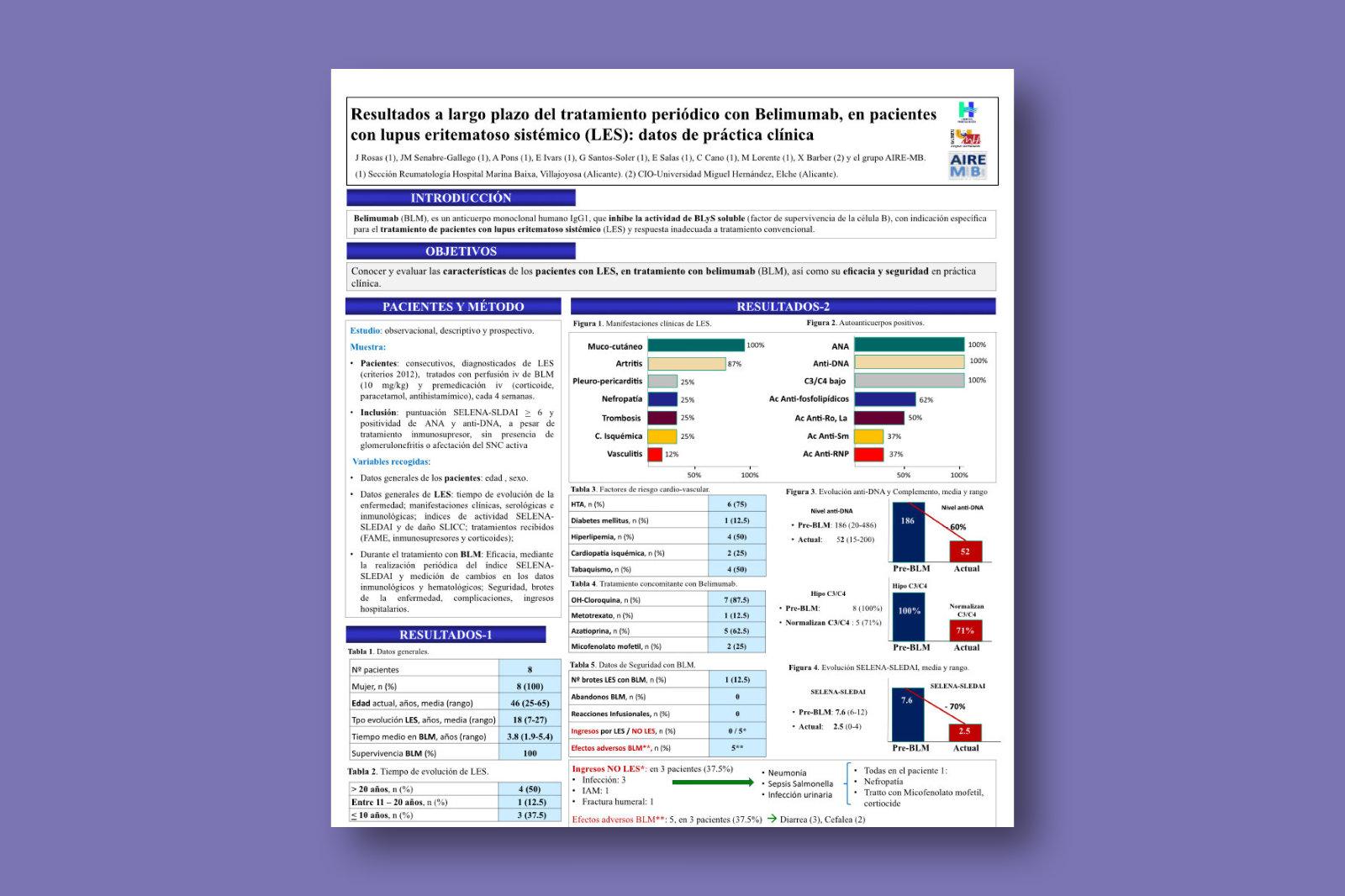 Resultados a largo plazo del tratamiento con Belimumab, en pacientes con Lupus Eritematoso Sistémico: datos de práctica clínica
