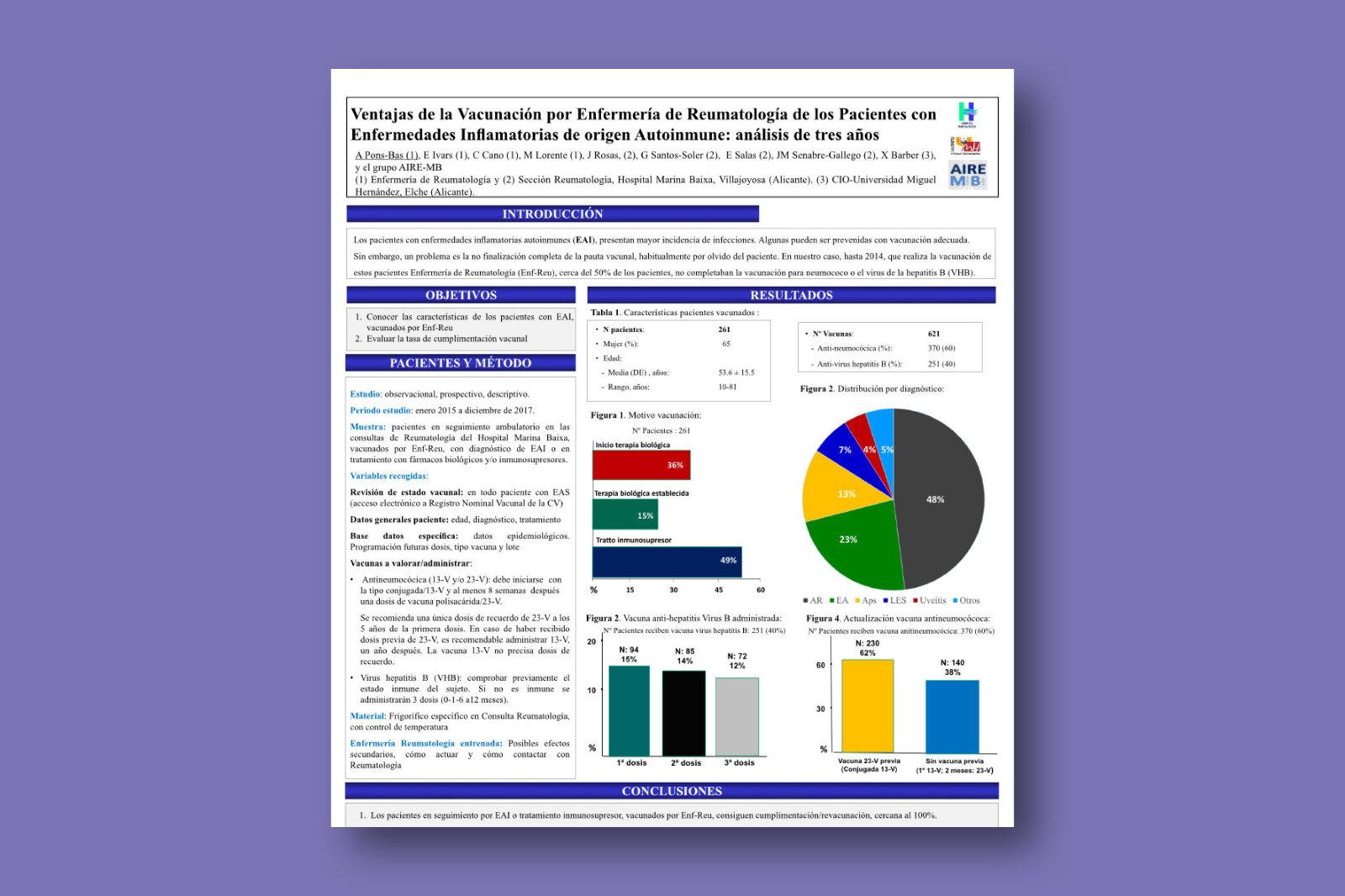 Ventajas de la vacunación por Enfermería de Reumatología de los pacientes con enfermedades reumáticas inflamatorias de origen autoinmune. Análisis de los 3 primeros años