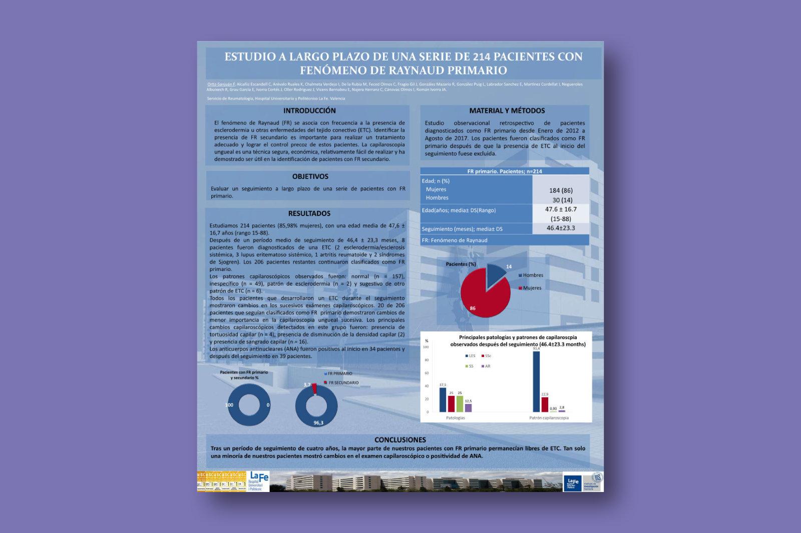 Estudio a largo plazo de una serie de 214 pacientes con Fenómeno de Raynaud Primario