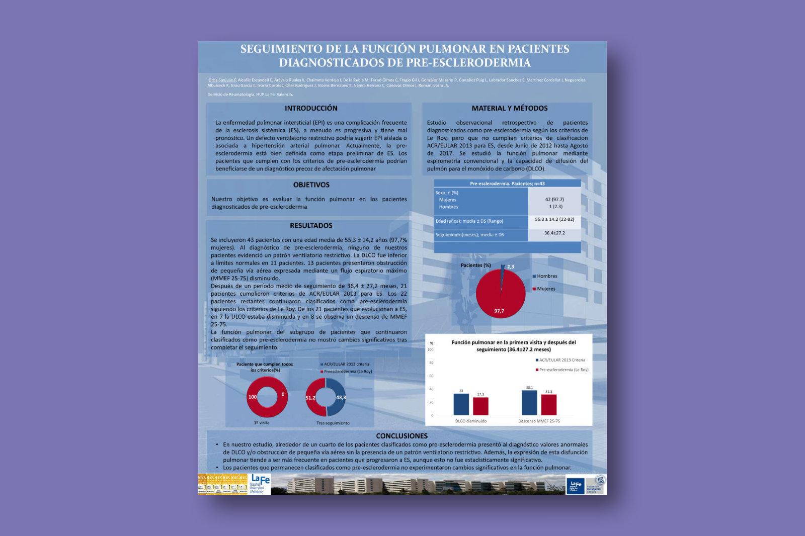 Seguimiento de la función pulmonar en pacientes diagnosticados de Pre-Esclerodermia