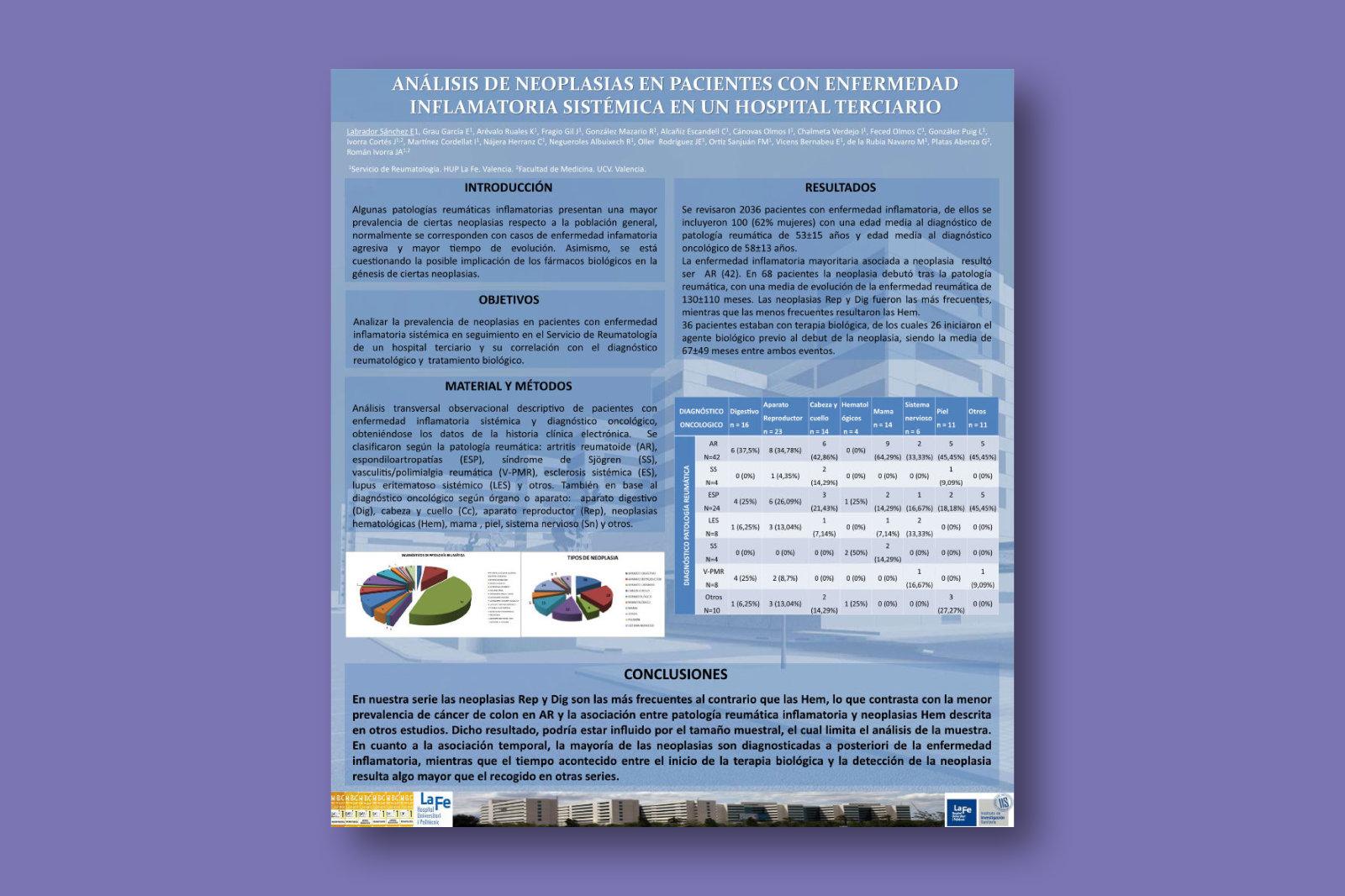 Análisis de neoplasias en pacientes con enfermedad inflamatoria sistémica en un hospital terciario
