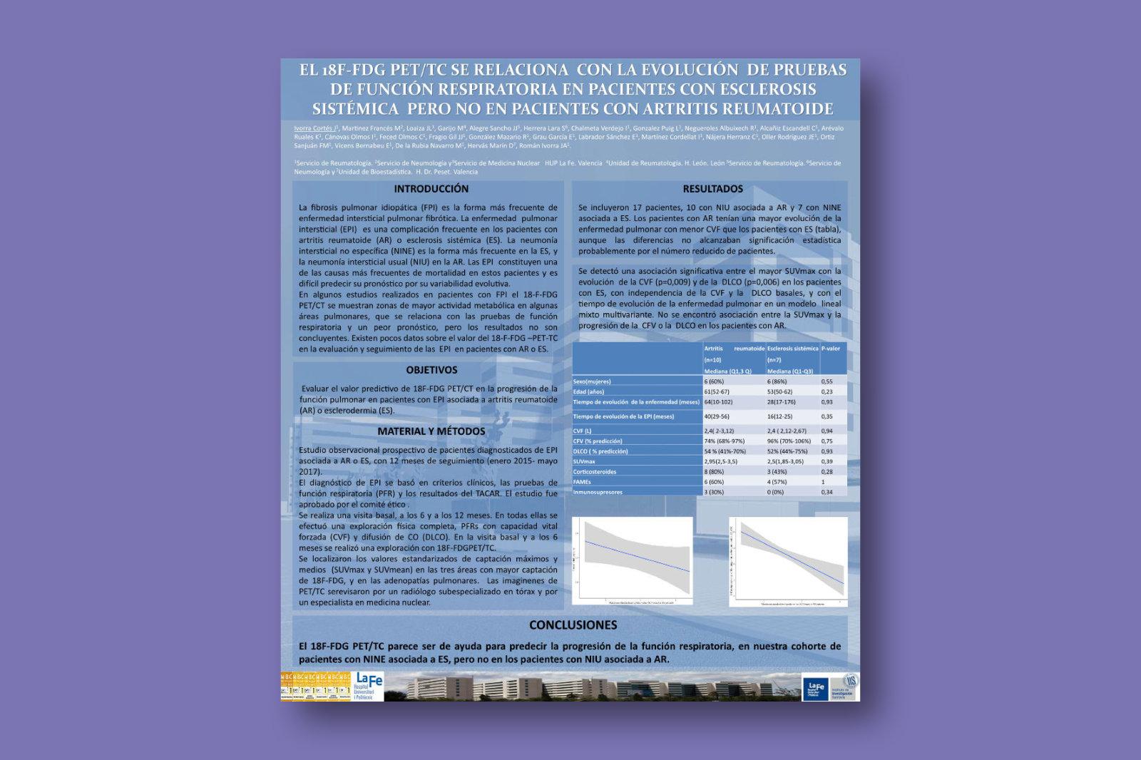 El 18F-FDG PET/TC se relaciona con la evolución de pruebas de función respiratoria en pacientes con Esclerosis Sistémica pero no en pacientes con Artritis Reumatoide
