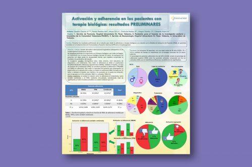 Activación y adherencia en los pacientes con terapia biológica: resultados preliminares