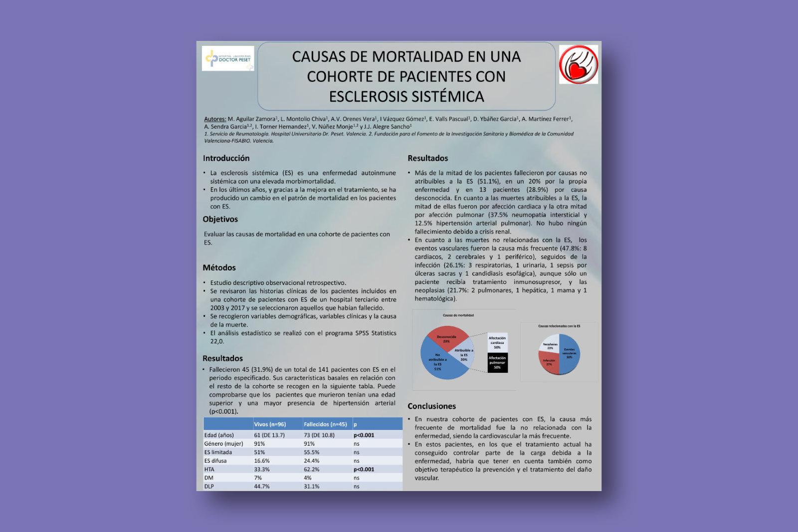 Causas de mortalidad en una cohorte de pacientes con esclerosis sistémica