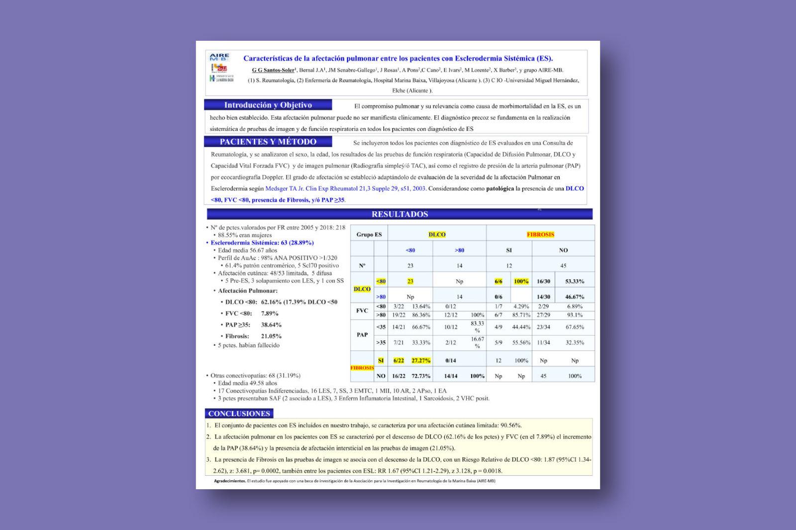Características de la afectación pulmonar entre los pacientes con esclerodermia sistémica (ES)