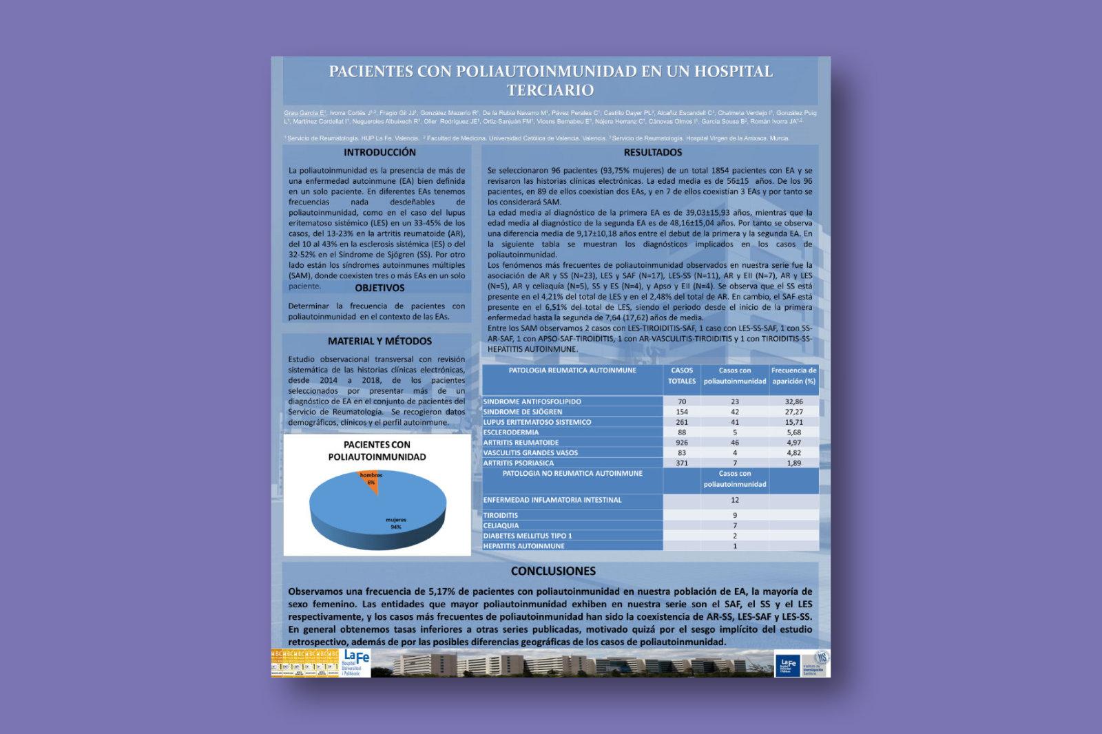 Pacientes con poliautoinmunidad en un hospital terciario