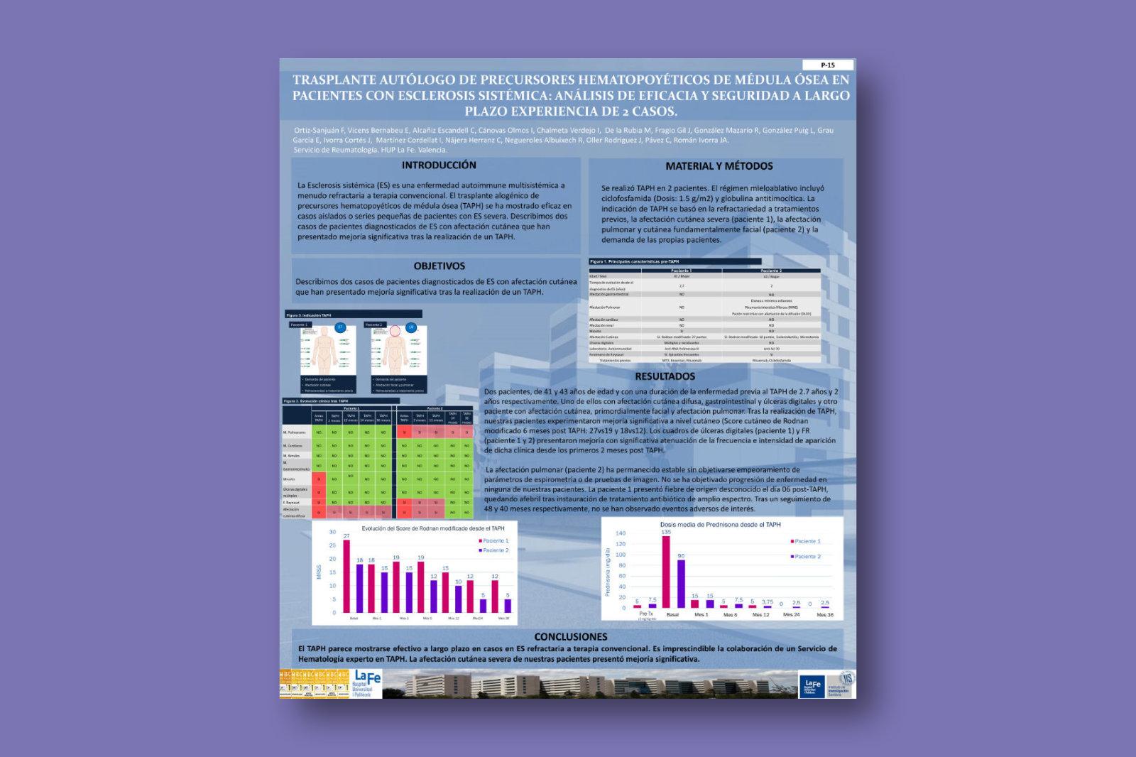 Trasplante autólogo de precursores hematopoyéticos de médula ósea en pacientes con esclerosis sistémica: análisis de eficacia y seguridad a largo plazo experiencia de 2 casos