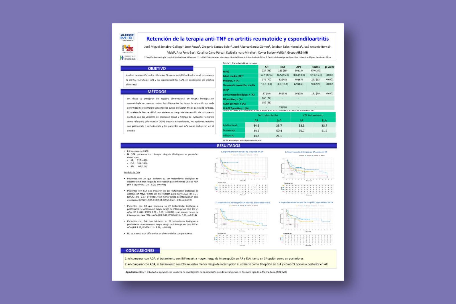 Retención de la terapia anti-TNF en artritis reumatoide y espondiloartritis