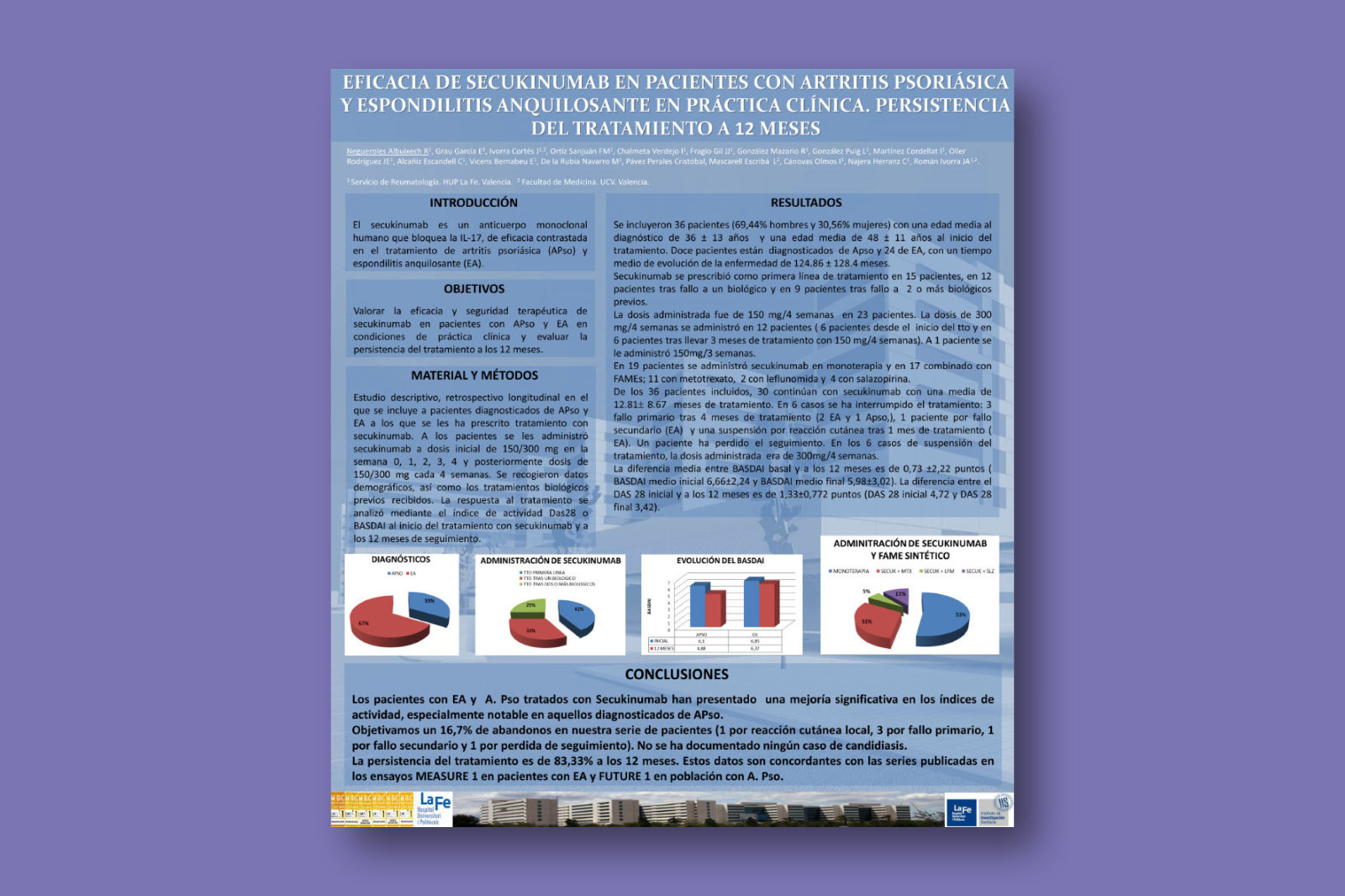 Eficacia de secukinumab en pacientes con artritis psoriásica y espondilitis anquilosante en práctica clínica. Persistencia del tratamiento a 12 meses