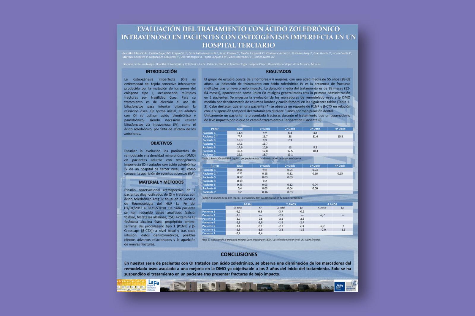 Evaluación del tratamiento con ácido zoledrónico intravenoso en pacientes con osteogénesis imperfecta en un hospital terciario