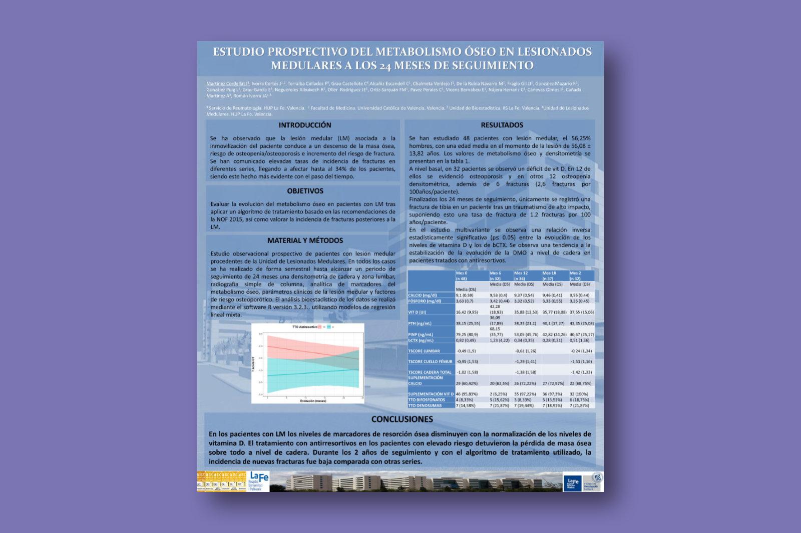 Estudio prospectivo del metabolismo óseo en lesionados medulares a los 24 meses de seguimiento