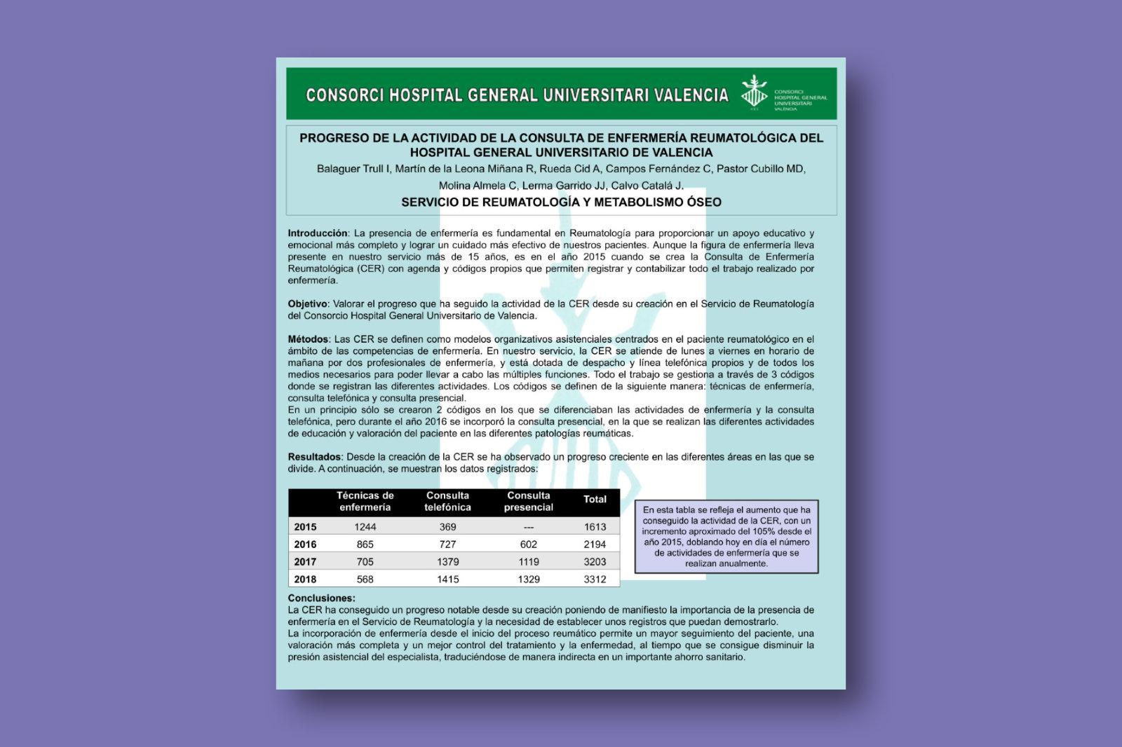 Progreso de la actividad de la consulta de enfermería reumatológica del Hospital General Universitario de Valencia