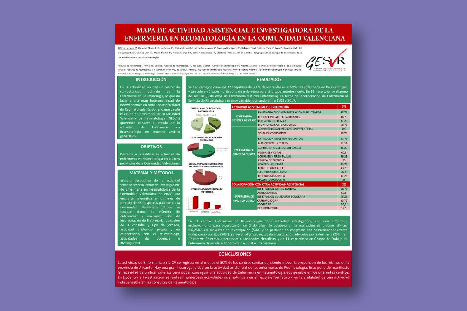 Mapa de actividad asistencial e investigadora de la enfermería en reumatología en la Comunidad Valenciana