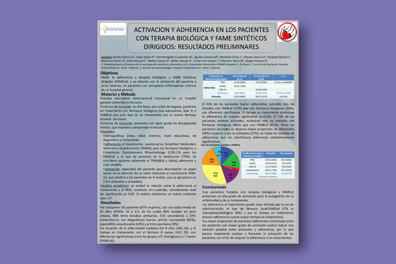 Activación y adherencia en los pacientes con terapia biológica y FAME sintéticos dirigidos: resultados preliminares