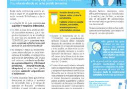 Recomendaciones en Odontología: tratamientos de la Osteoporosis y riesgo de complicaciones bucales
