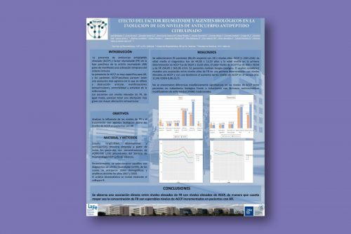 Efecto del factor reumatoide y agentes biológicos en la evolución de los niveles de anticuerpo antipéptido citrulinado
