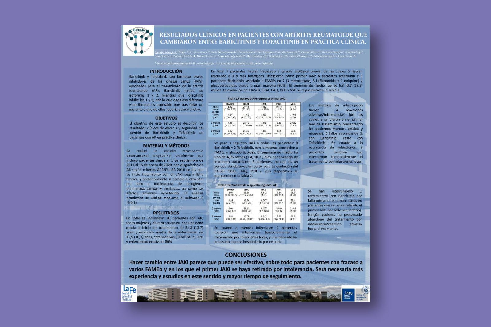 Resultados clínicos en pacientes con artritis reumatoide que cambiaron entre baricitinib y tofacitinib en práctica clínica