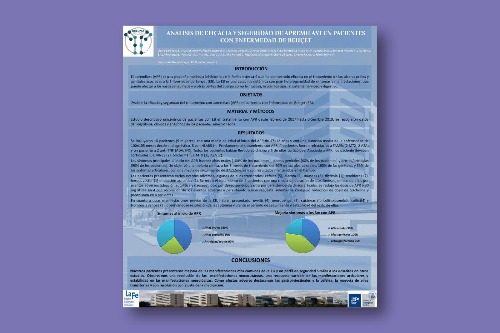 Analisis de eficacia y seguridad de apremilast en pacientes con enfermedad de Behçet