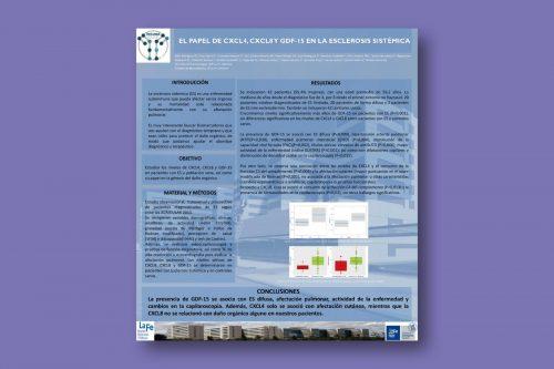 El papel de CXCL4, CXCL8 y GDF-15 en la esclerosis sistémica