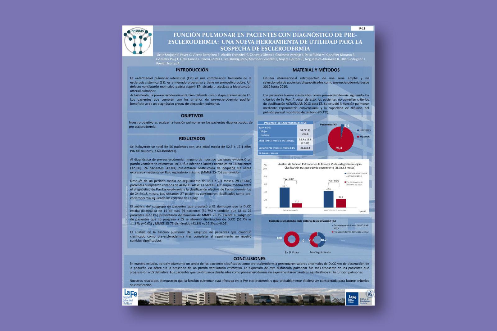 Función pulmonar en pacientes con diagnóstico de pre-esclerodermia: una nueva herramienta de utilidad para la sospecha de esclerodermia