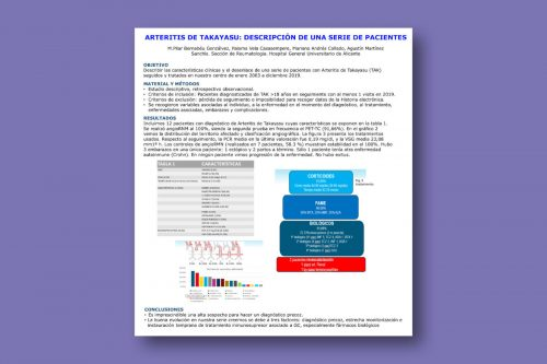 Arteritis de Takayasu: descripción de una serie de pacientes