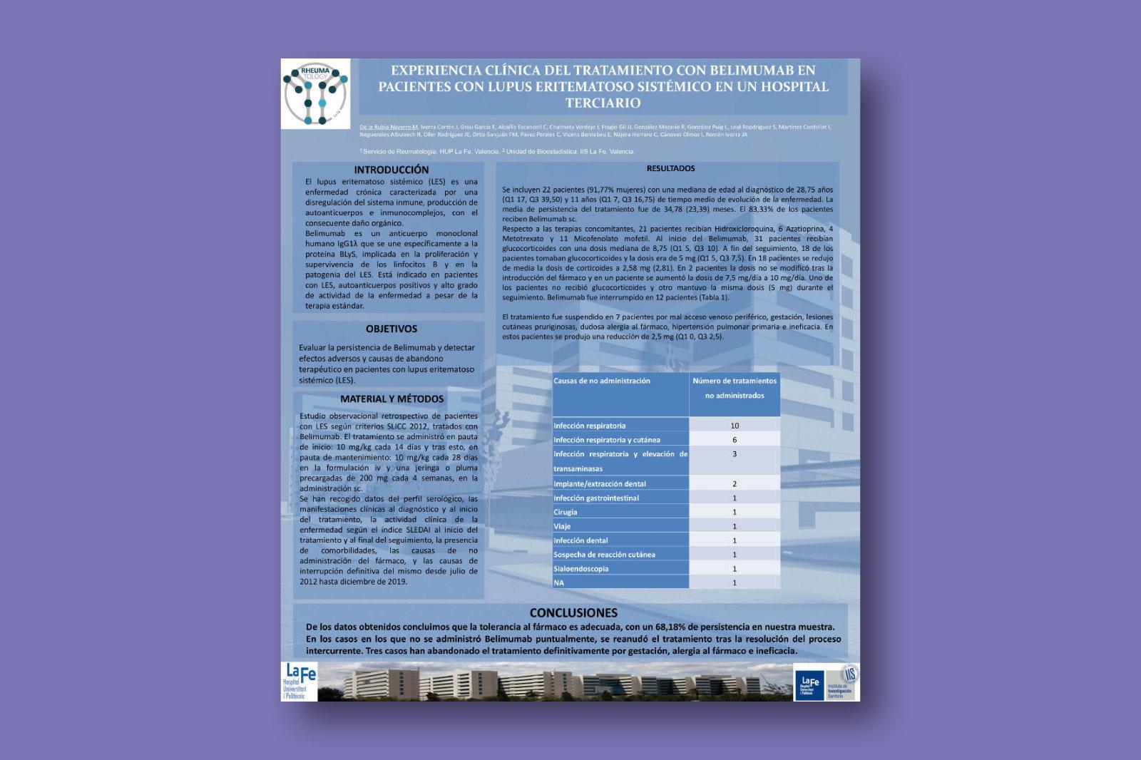 Experiencia clínica del tratamiento con belimumab en pacientes con lupus eritematoso sistémico en un hospital terciario
