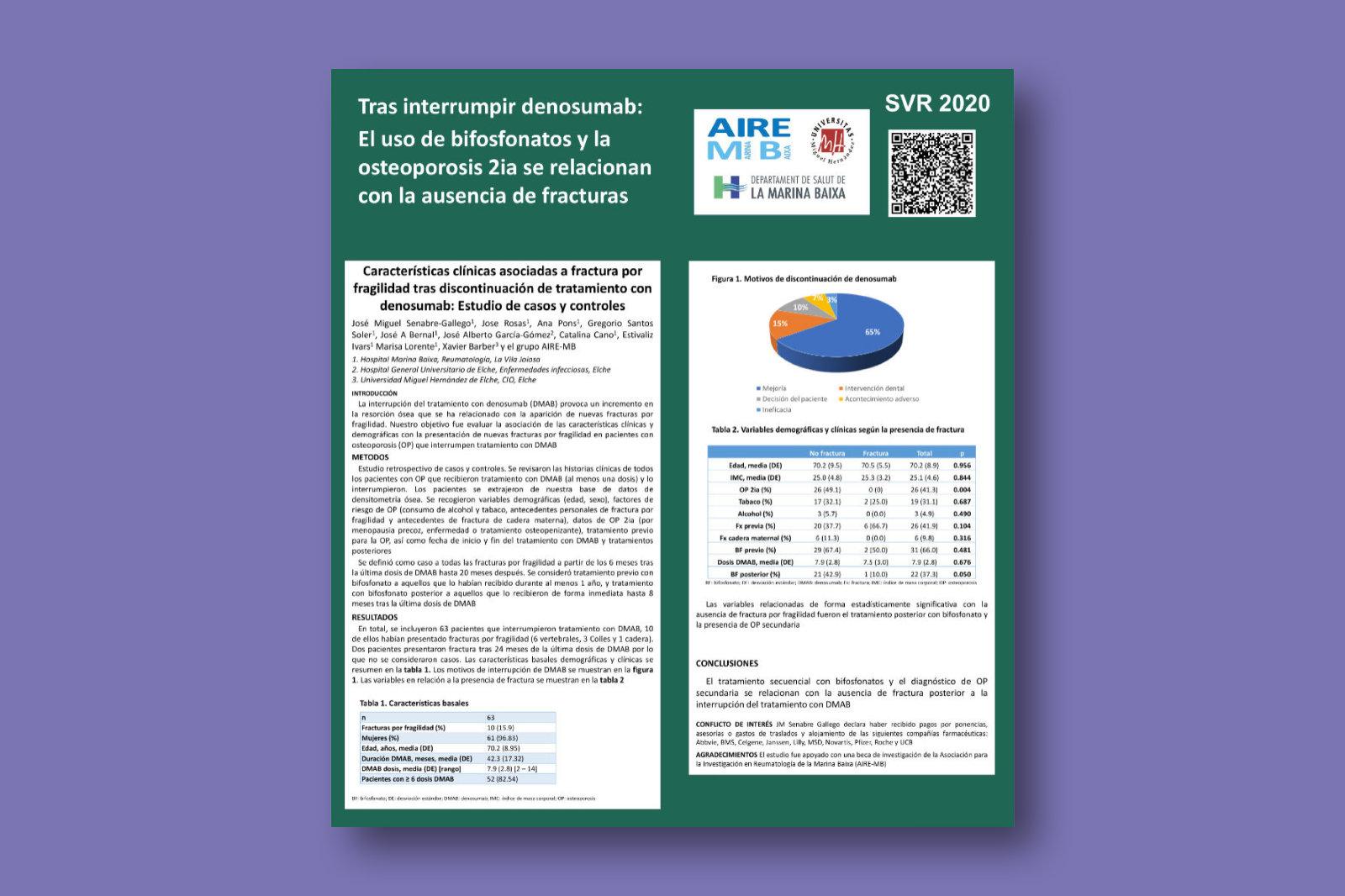 Características clínicas asociadas a fractura por fragilidad tras discontinuación de tratamiento con denosumab: estudio de casos y controles