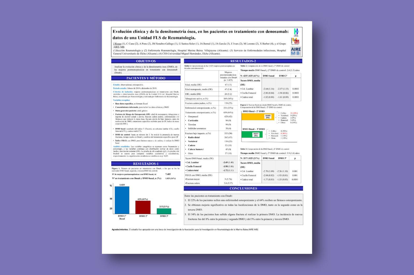 Evolución clínica y de la densitometría ósea, en los pacientes en tratamiento con denosumab: datos de una unidad FLS de reumatología