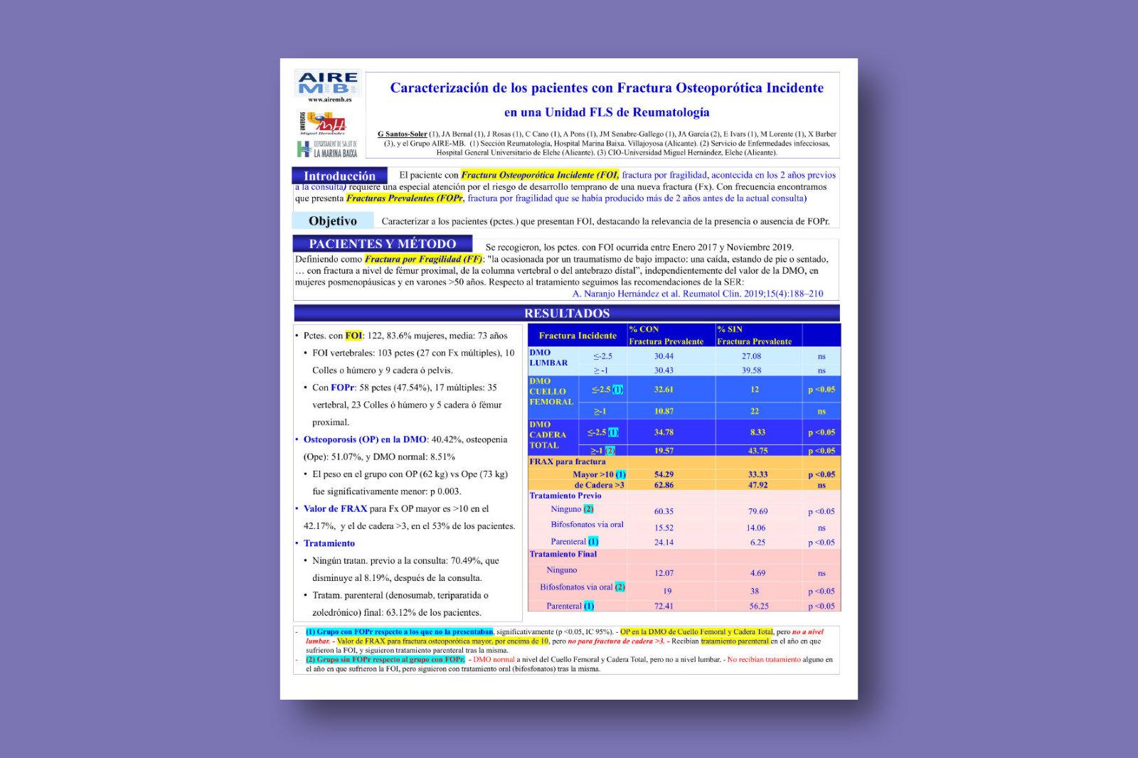 Caracterización de los pacientes con fractura osteoporótica incidente en una unidad FLS de reumatología
