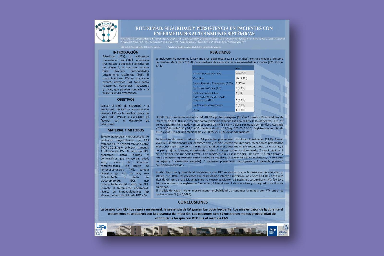 Rituximab: seguridad y persistencia en pacientes con enfermedades autoinmunes sistémicas