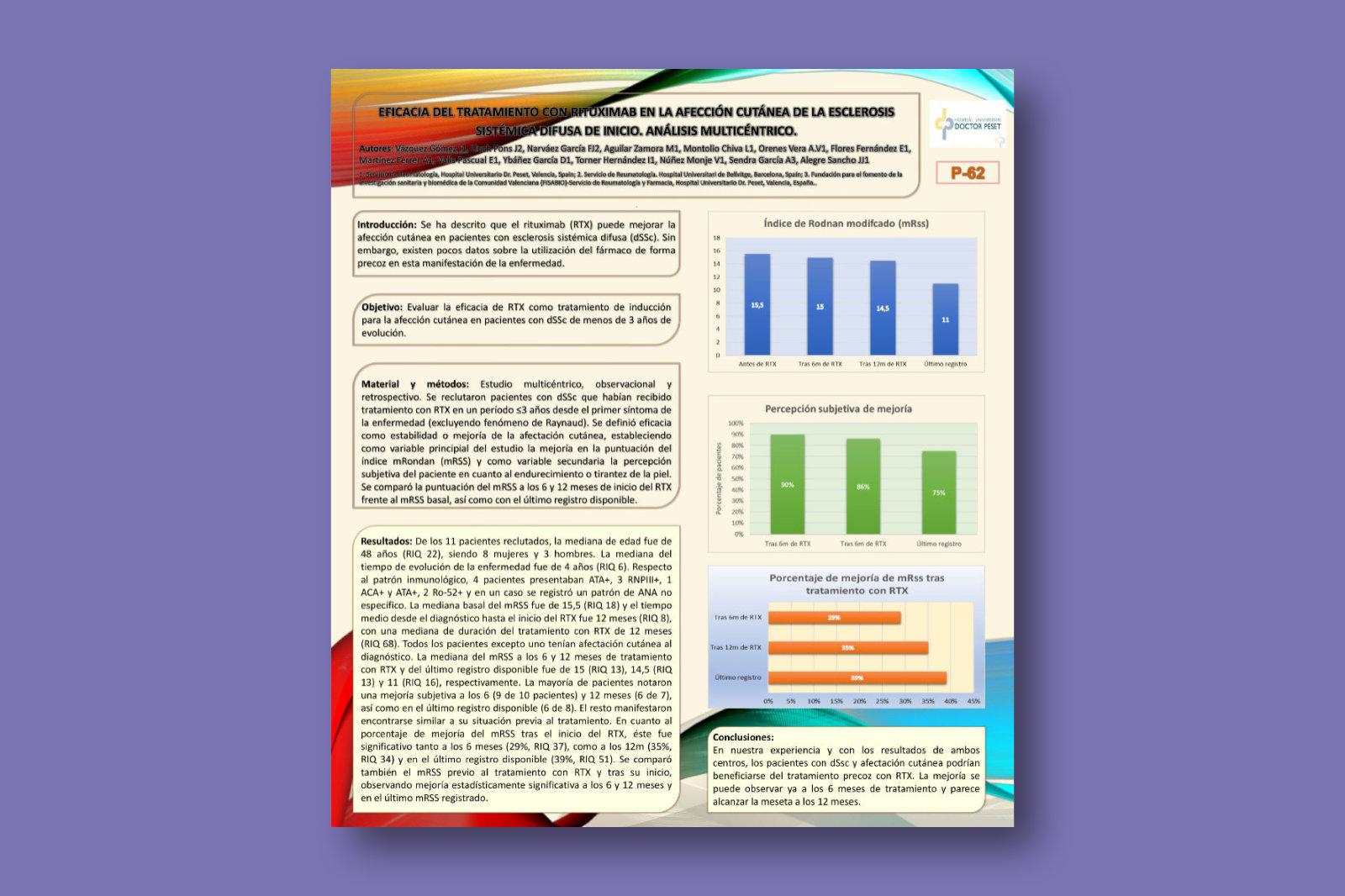 Eficacia del tratamiento con rituximab en la afección cutánea de la esclerosis sistémica difusa de inicio. Análisis multicéntrico