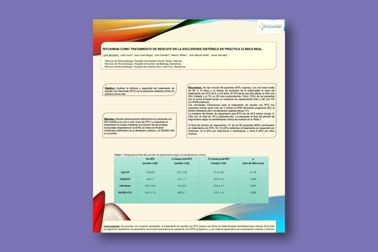 Rituximab como tratamiento de rescate en la esclerosis sistémica en práctica clínica real